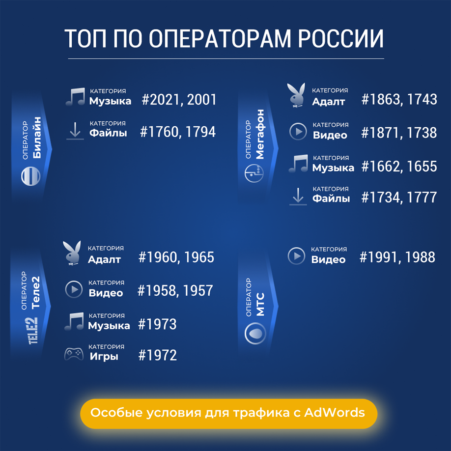 https://contact.serious.partners/imgforum/10-02-21-top-ru.png